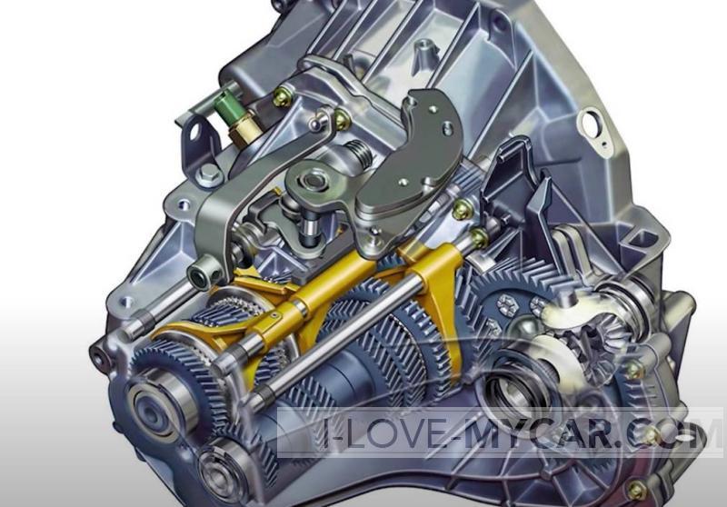 кпп Renault Duster